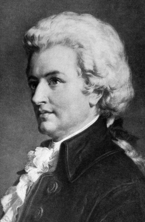 Mozart- Influential Composers
